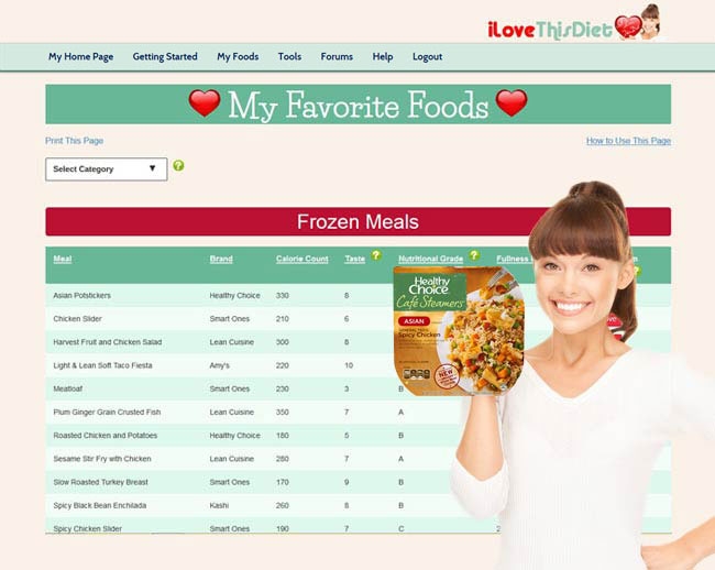 Your favorite foods list makes shopping a breeze.